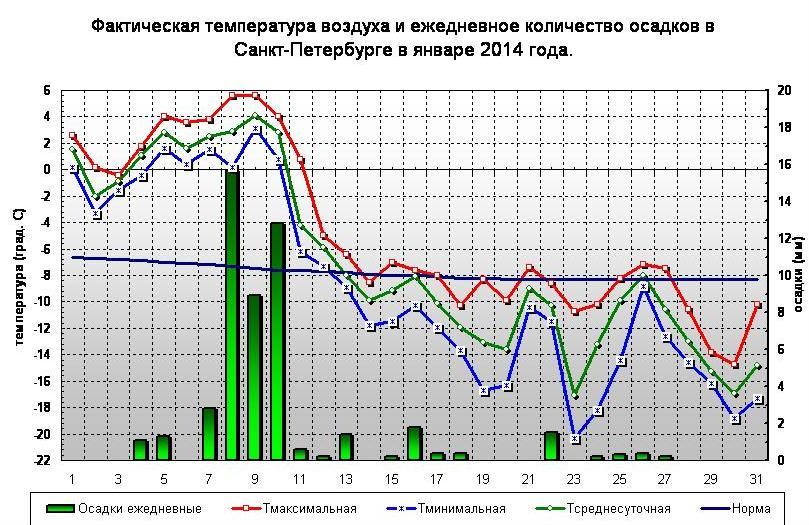 Погода в спасске-дальнем приморского на 3 дня
