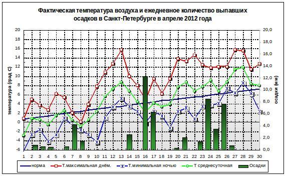 Погода на 10 дней тюрнясево